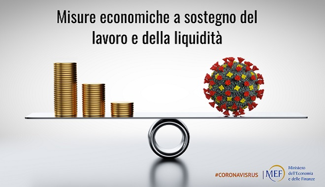 Le principali misure economico-governative a sostegno delle aziende