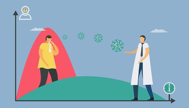 Come si diffonde e quando rientrerà l'epidemia? Mappa e curve dei contagi