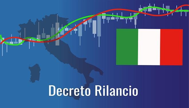 Analisi della domanda mercato Italia e Decreto Rilancio